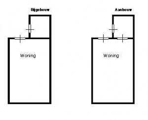 aanbouw of bijgebouw